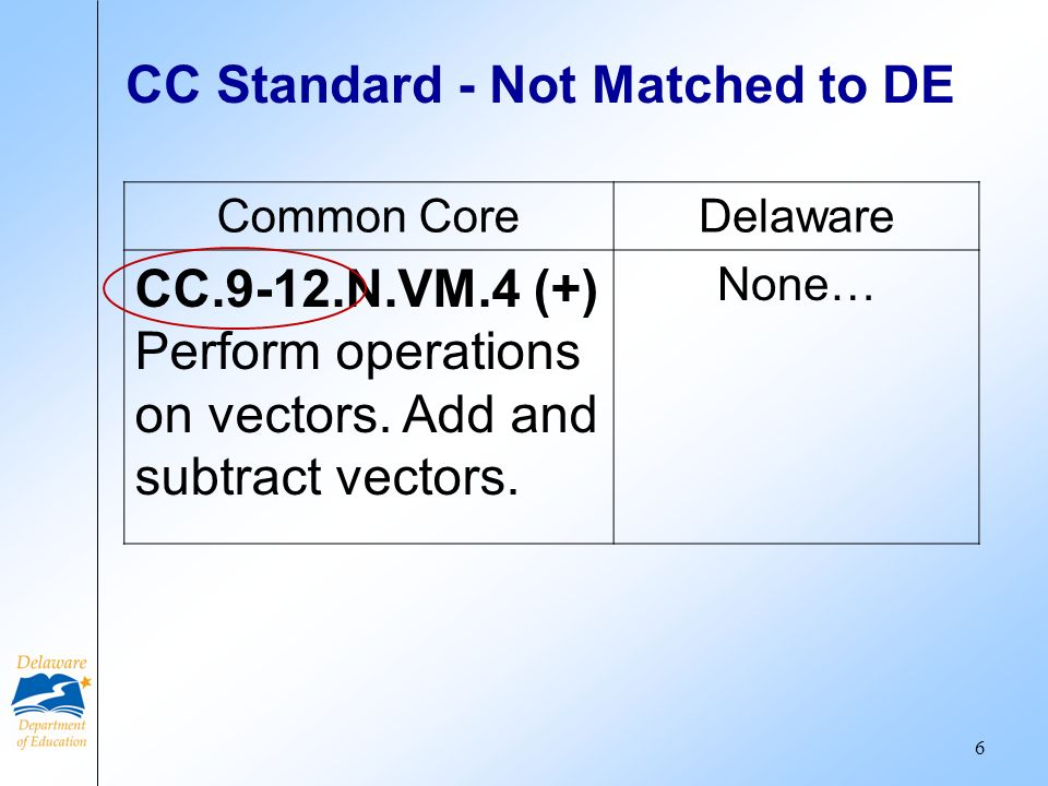 CC Standard - Not Matched to DE