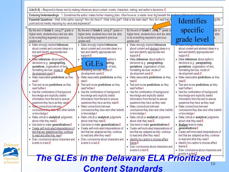 The GLEs in the Delaware ELA Prioritized Content Standards