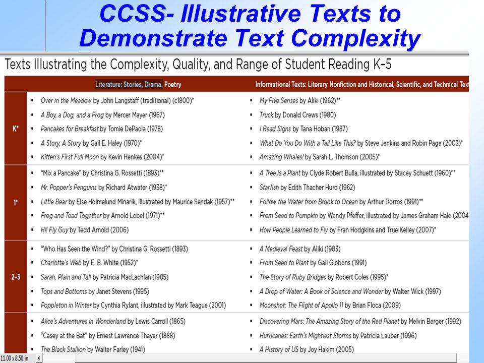 CCSS- Illustrative Texts to Demonstrate Text Complexity
