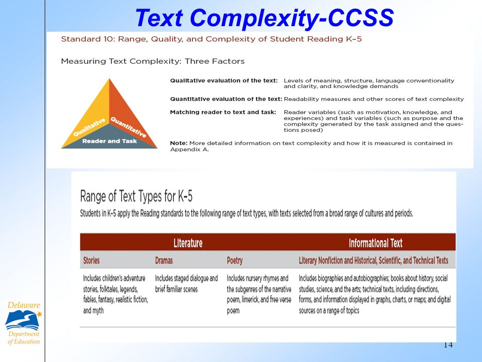 Text Complexity-CCSS