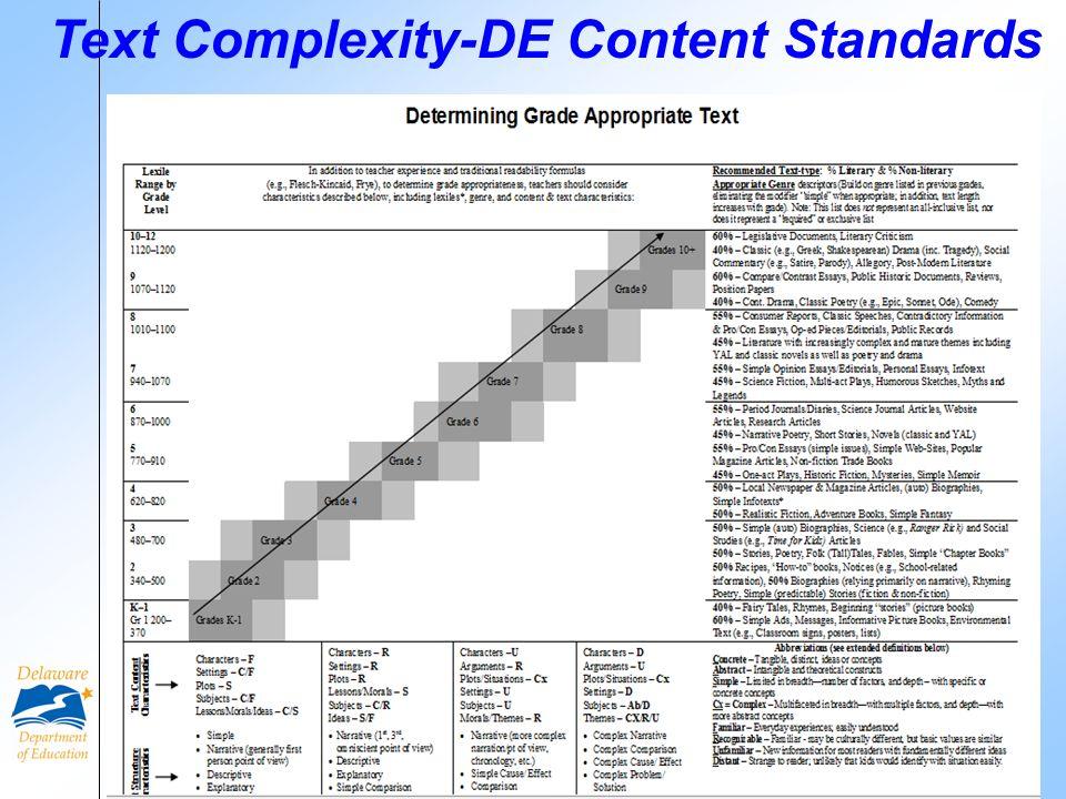 Text Complexity-DE Content Standards