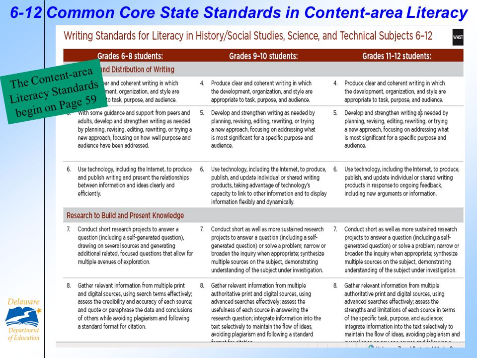 6-12 Common Core State Standards in Content-area Literacy