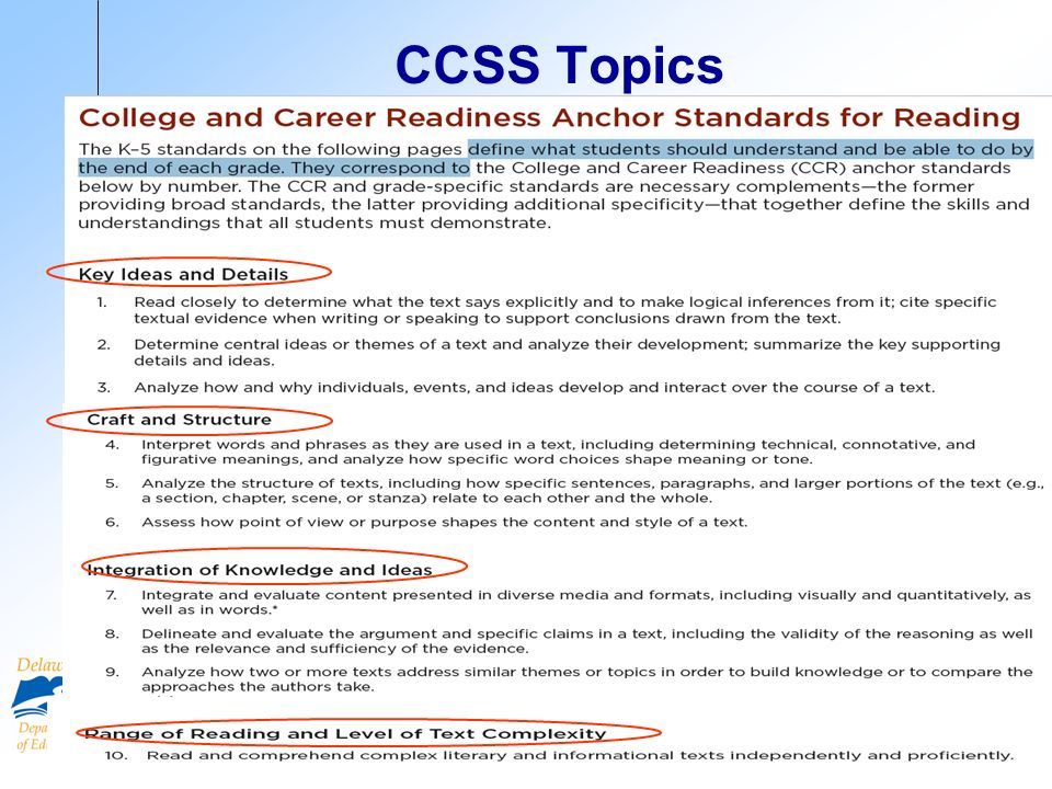 CCSS Topics Within each strand, the standards are organized under topics- Examples of the topics in Reading are circled in Red above.