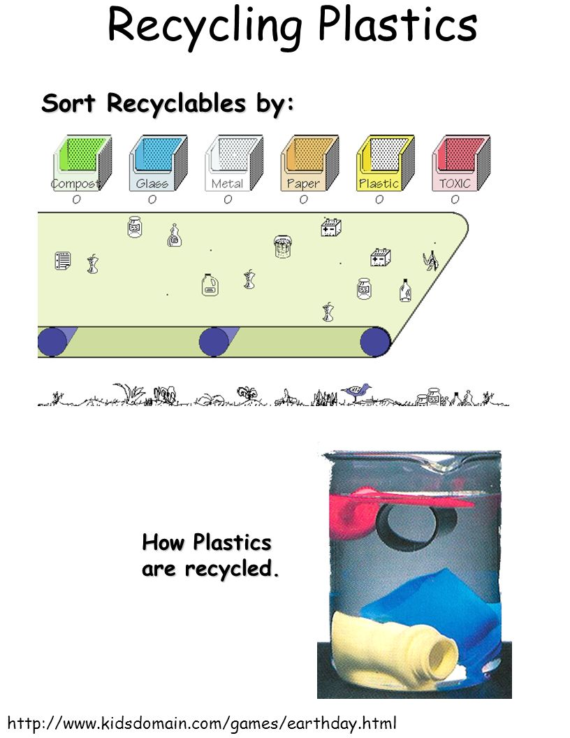 Recycling Plastics Sort Recyclables by: How Plastics are recycled.