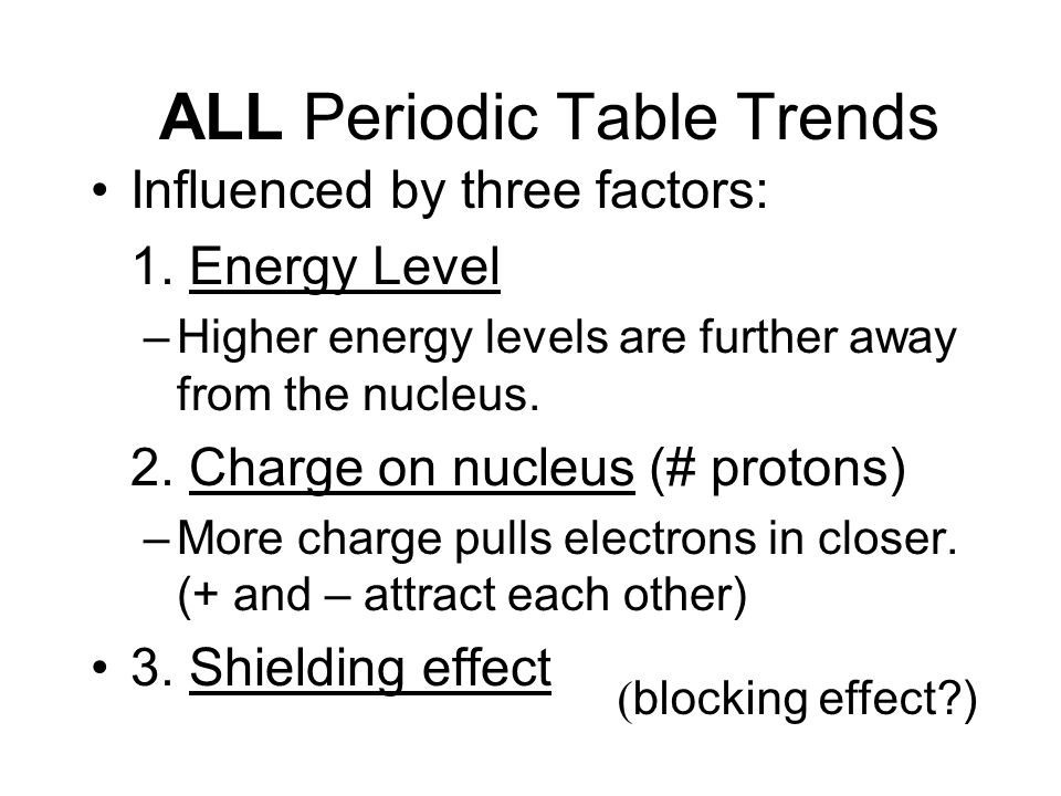 All periodic table trends ppt video online download all periodic table trends urtaz Image collections