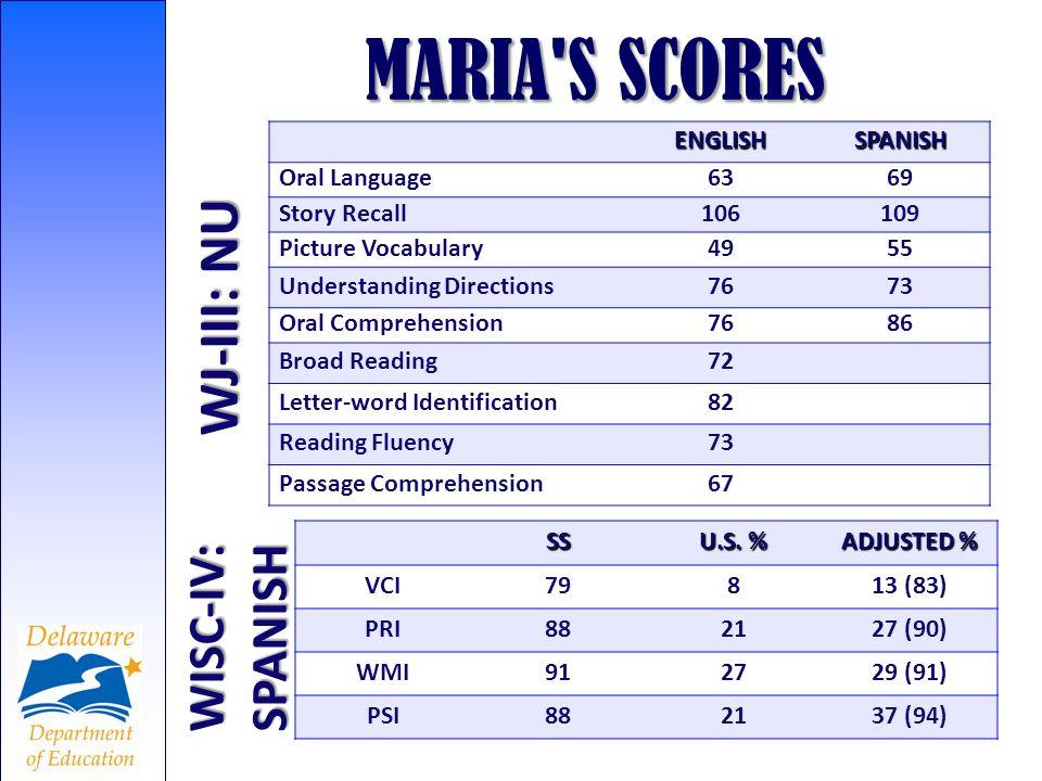 MARIA S SCORES WJ-III: NU WISC-IV: SPANISH ENGLISH SPANISH
