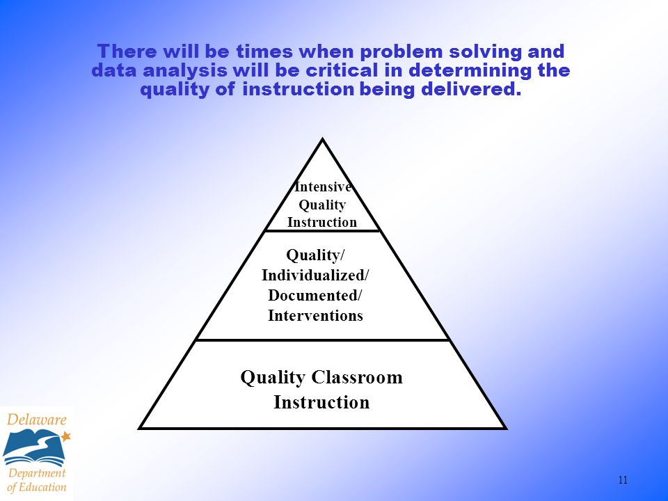 Individualized/ Documented/ Quality Classroom Instruction