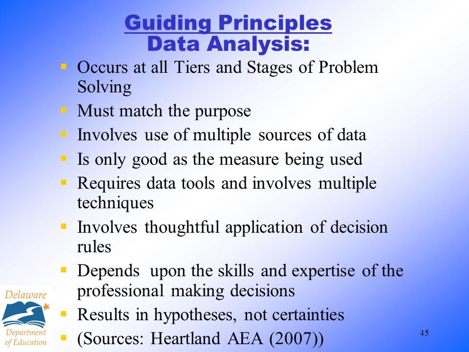 Guiding Principles Data Analysis: