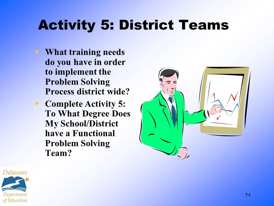 Activity 5: District Teams