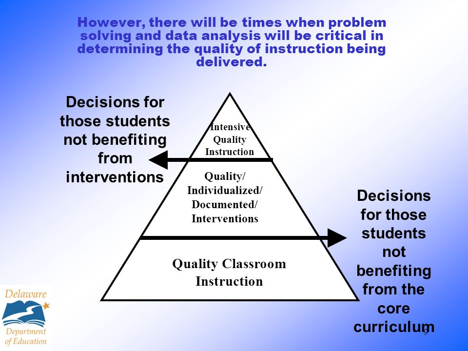 Decisions for those students not benefiting from the core curriculum