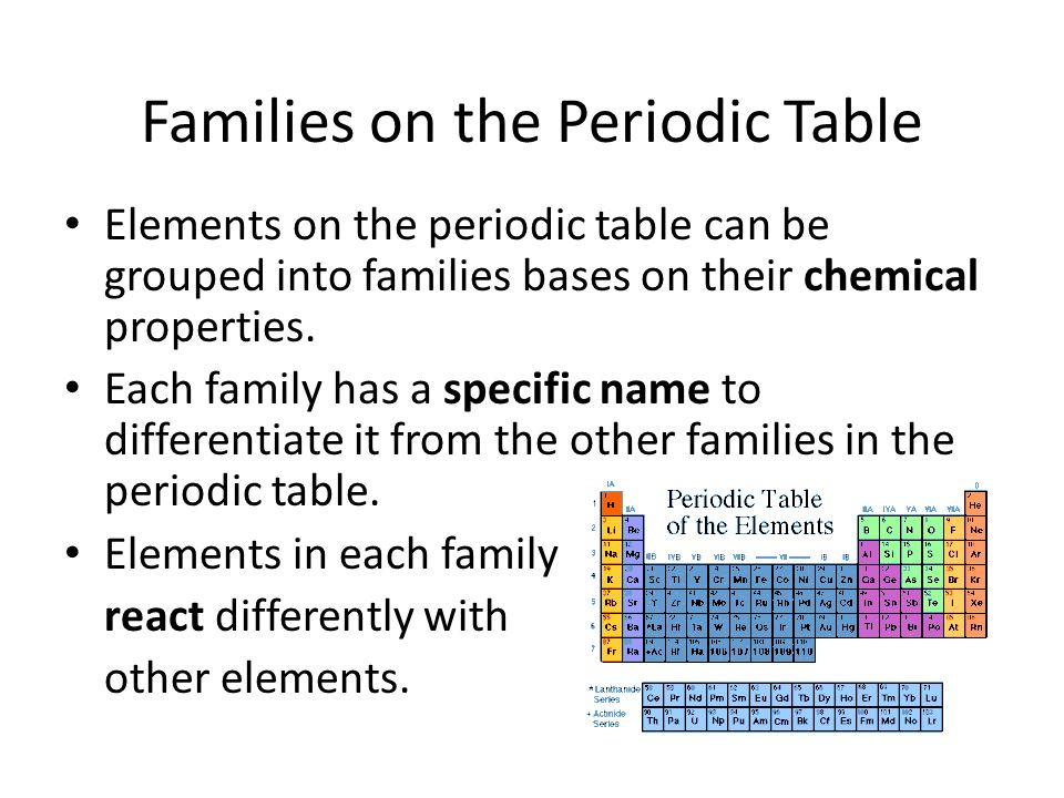 Families on the periodic table ppt video online download families on the periodic table urtaz Images