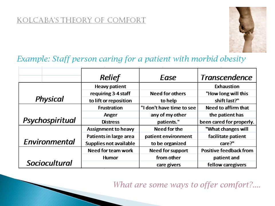 comfort theory Comfort theory outlines that comfort is the primary function of nursing care.