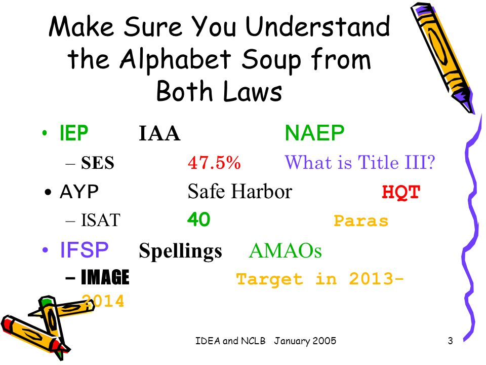 Make Sure You Understand the Alphabet Soup from Both Laws