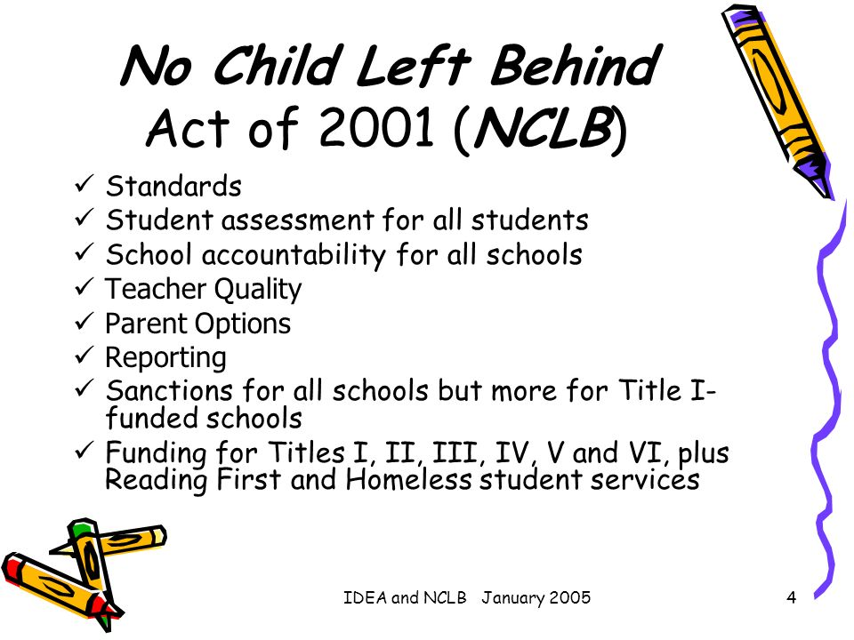 No Child Left Behind Act of 2001 (NCLB)
