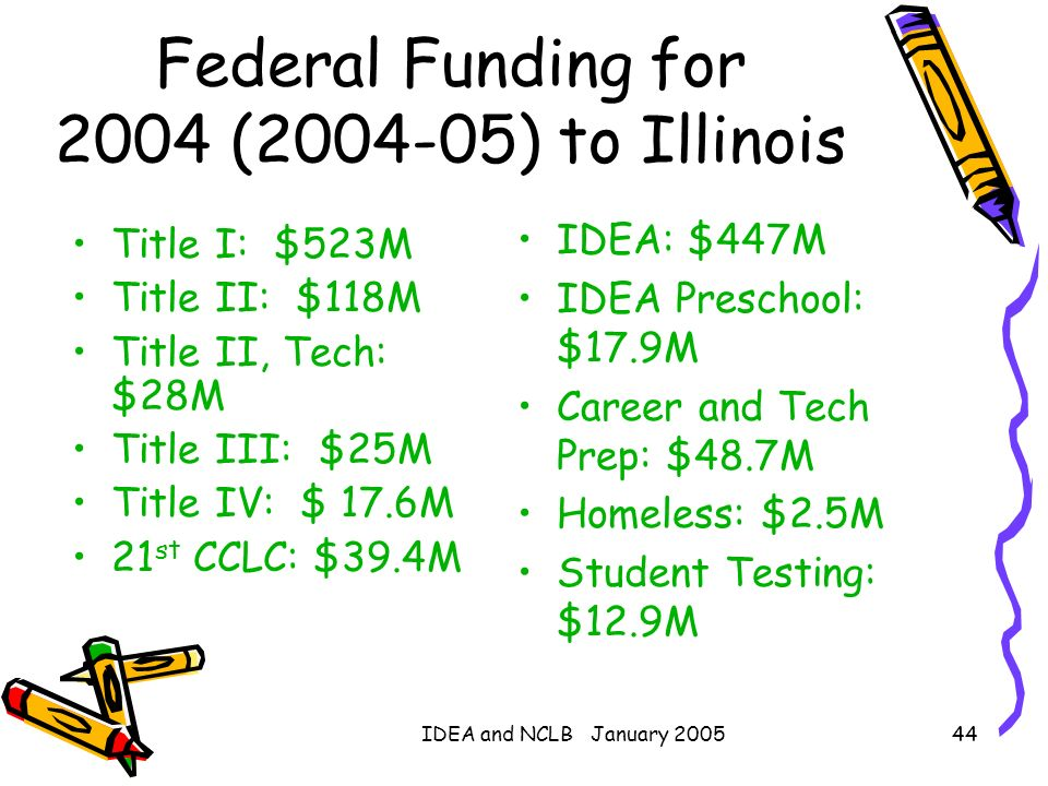 Federal Funding for 2004 (2004-05) to Illinois
