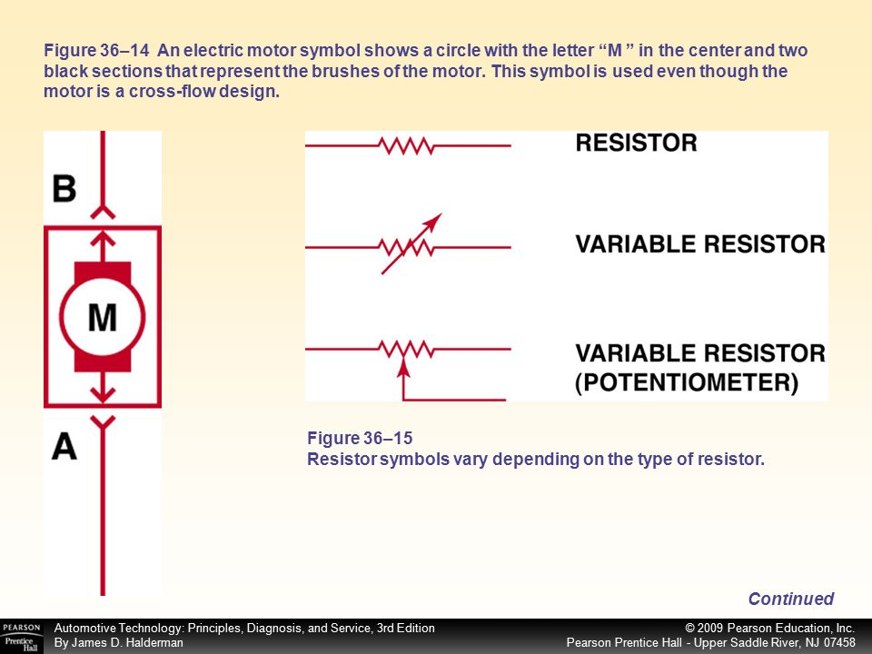 Fein Symbol Motor Fotos - Elektrische Schaltplan-Ideen ...