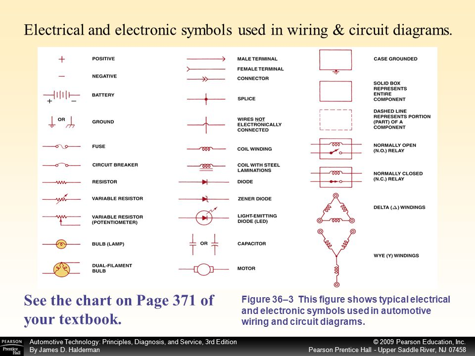 symbols used in electrical wiring diagrams start. - ppt download