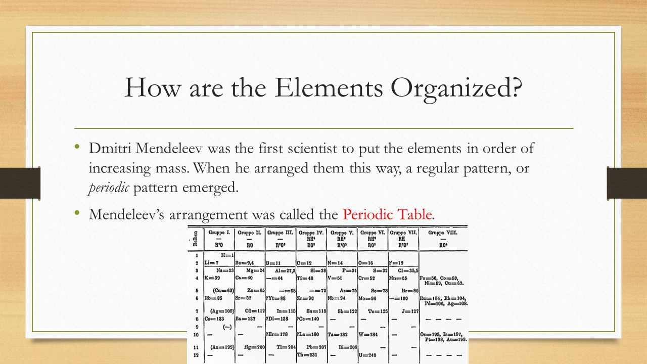 Unit 2 lesson 5 the periodic table ppt video online download mendeleevs arrangement was called the periodic table how are the elements organized gamestrikefo Choice Image