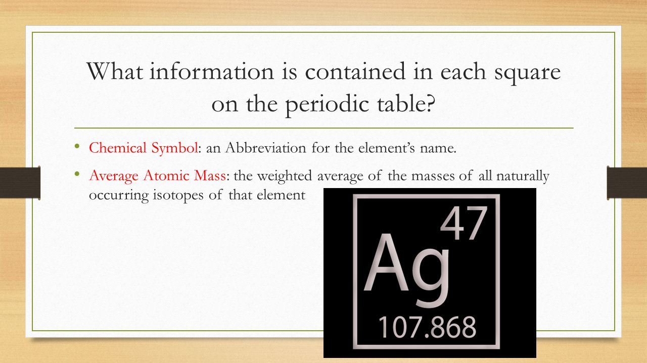 Unit 2 lesson 5 the periodic table ppt video online download what information is contained in each square on the periodic table gamestrikefo Choice Image