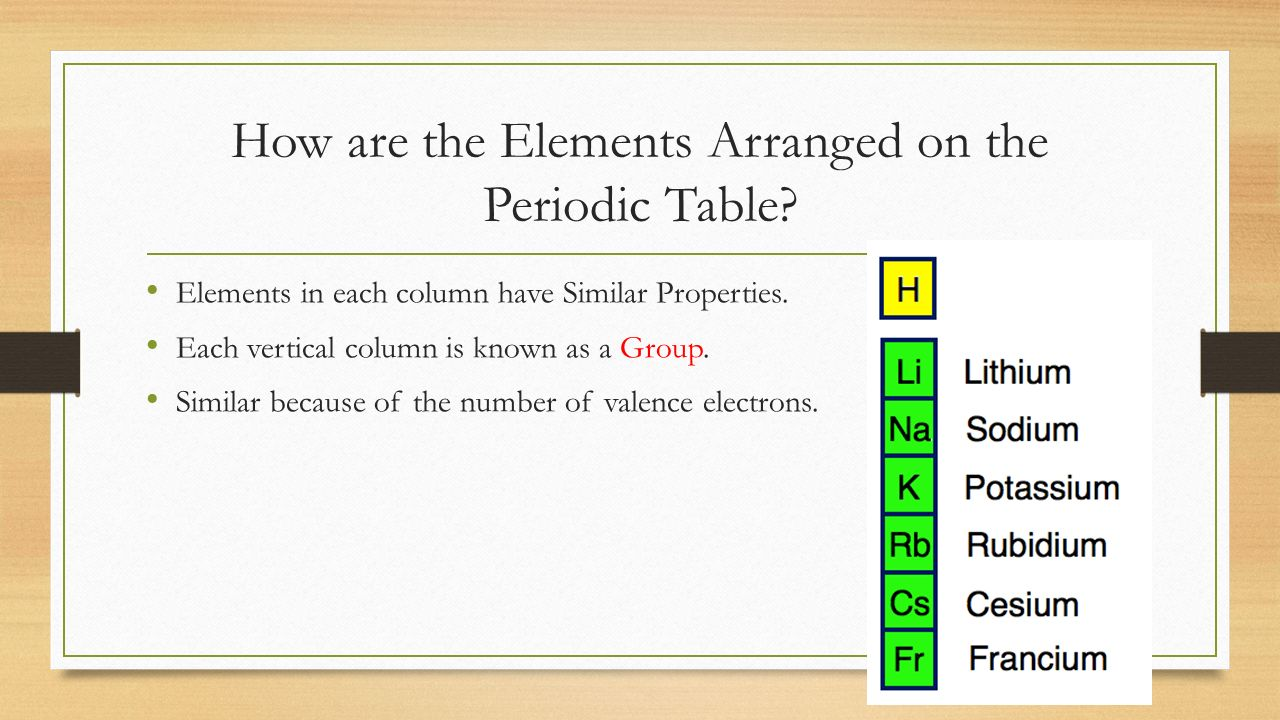Unit 2 lesson 5 the periodic table ppt video online download how are the elements arranged on the periodic table gamestrikefo Image collections