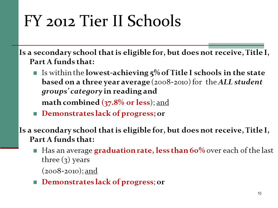 FY 2012 Tier II Schools Is a secondary school that is eligible for, but does not receive, Title I, Part A funds that: