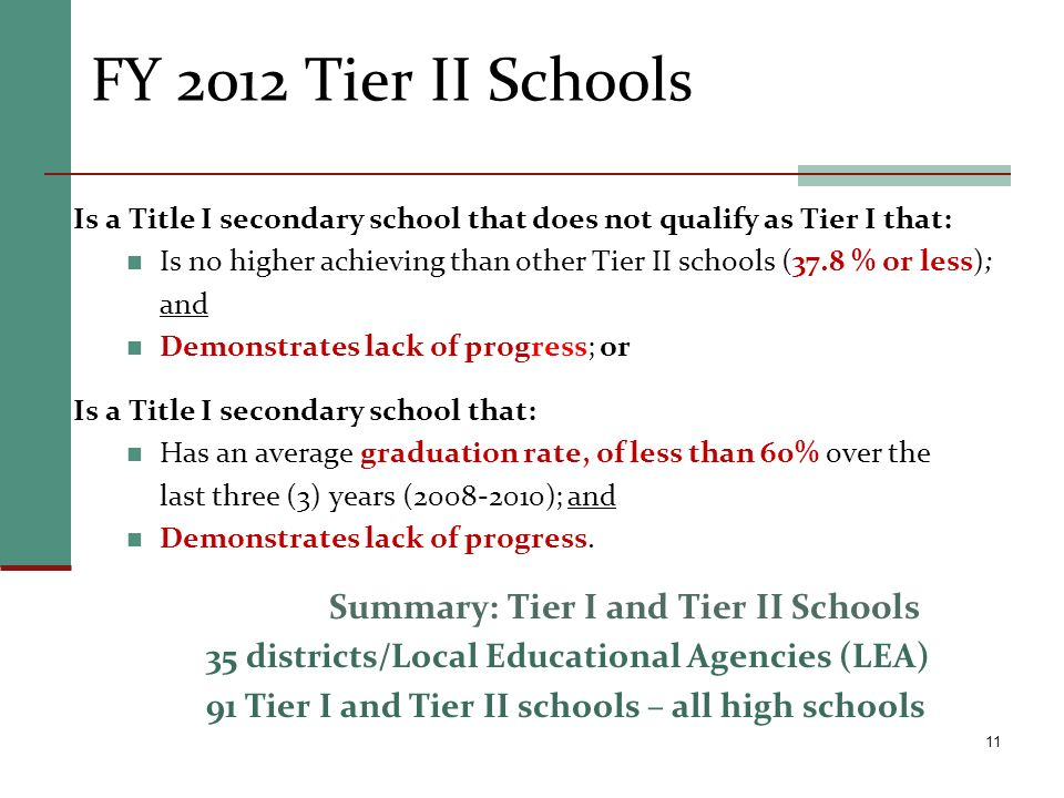 Summary: Tier I and Tier II Schools