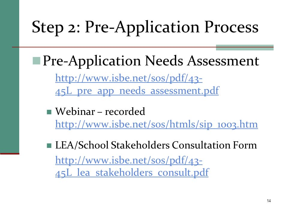 Step 2: Pre-Application Process