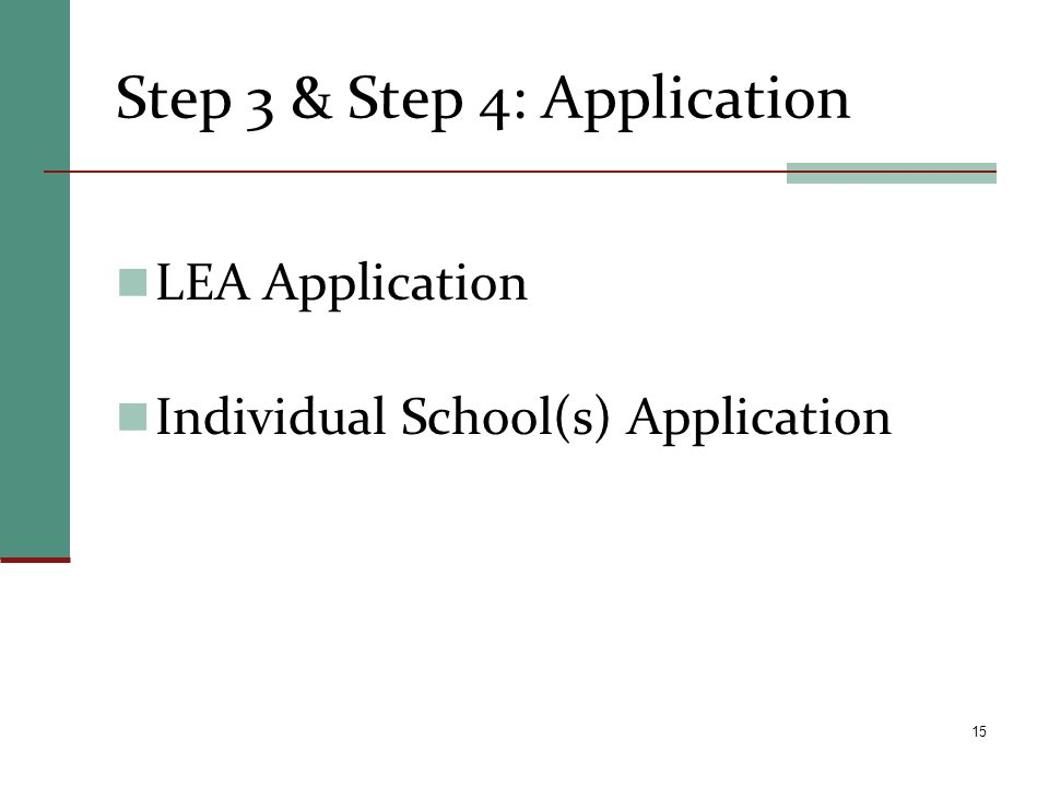 Step 3 & Step 4: Application
