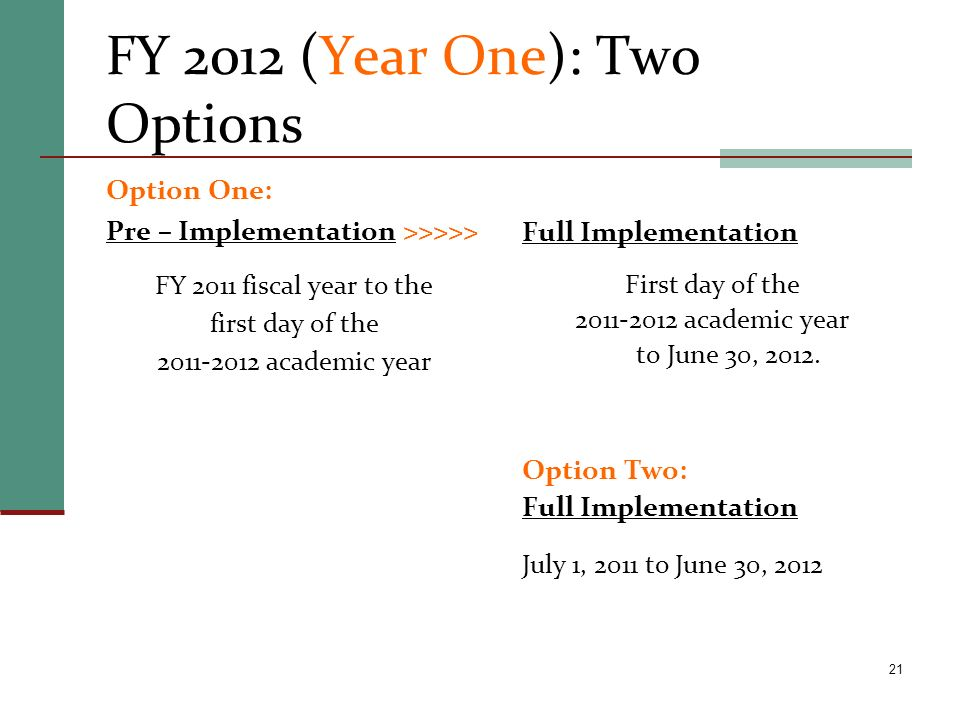 FY 2012 (Year One): Two Options