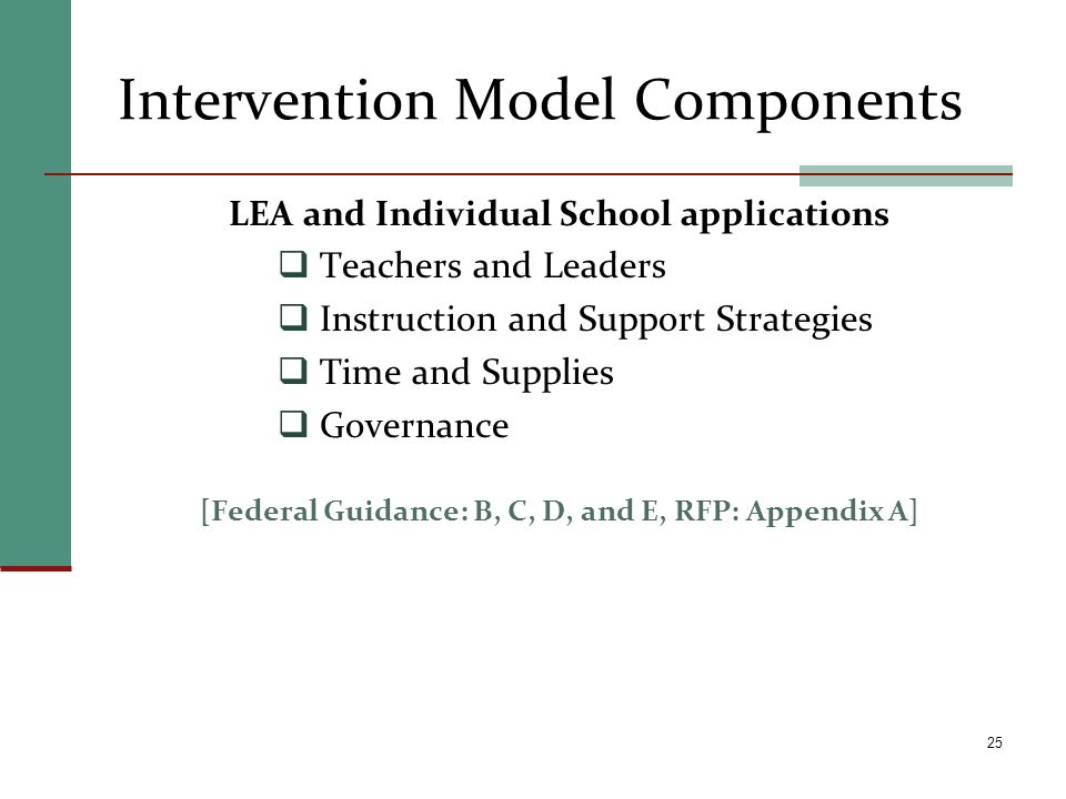 Intervention Model Components