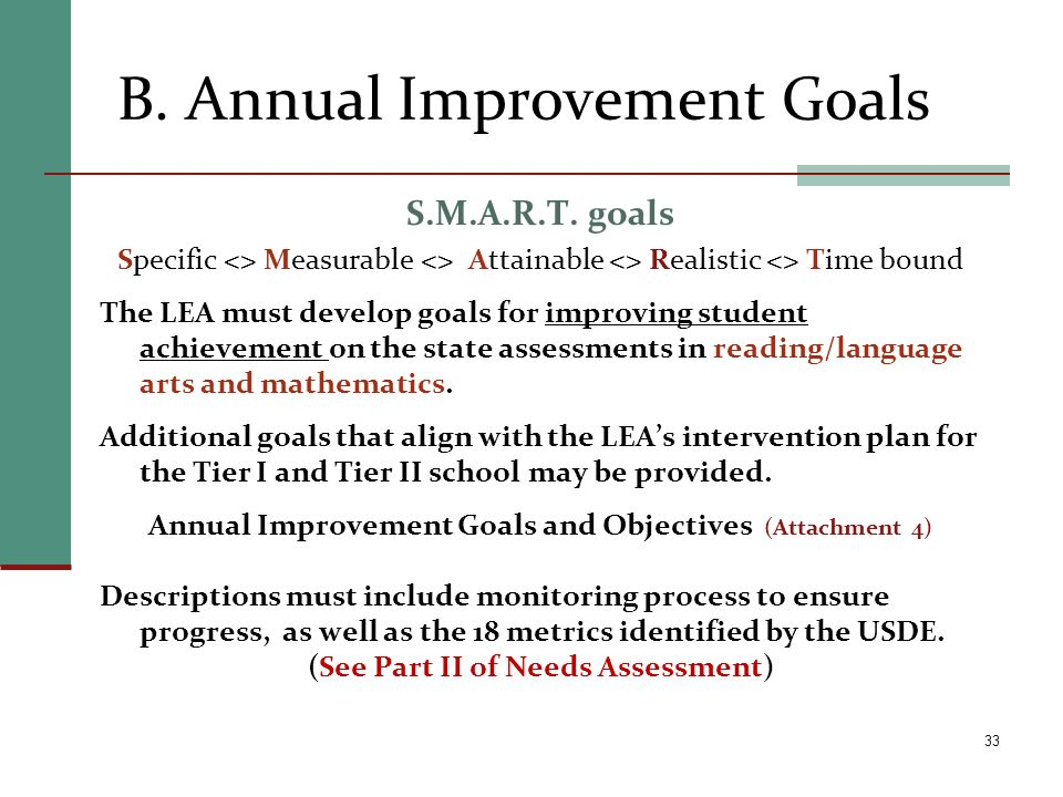 B. Annual Improvement Goals