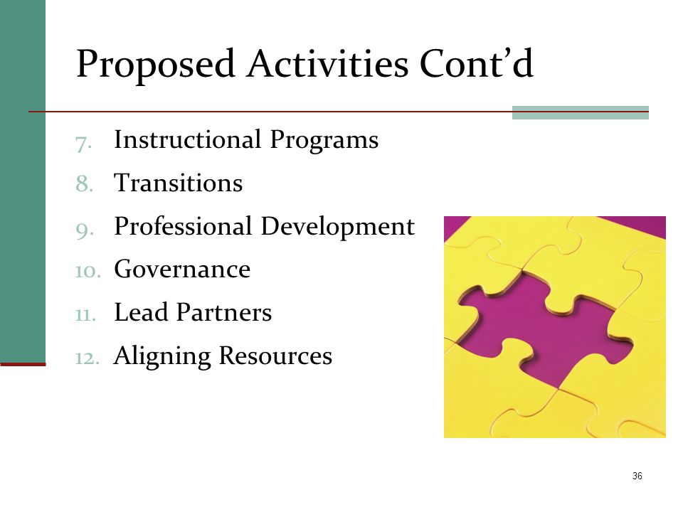 Proposed Activities Cont'd