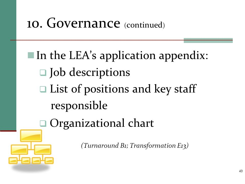 10. Governance (continued)