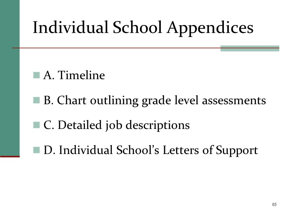 Individual School Appendices