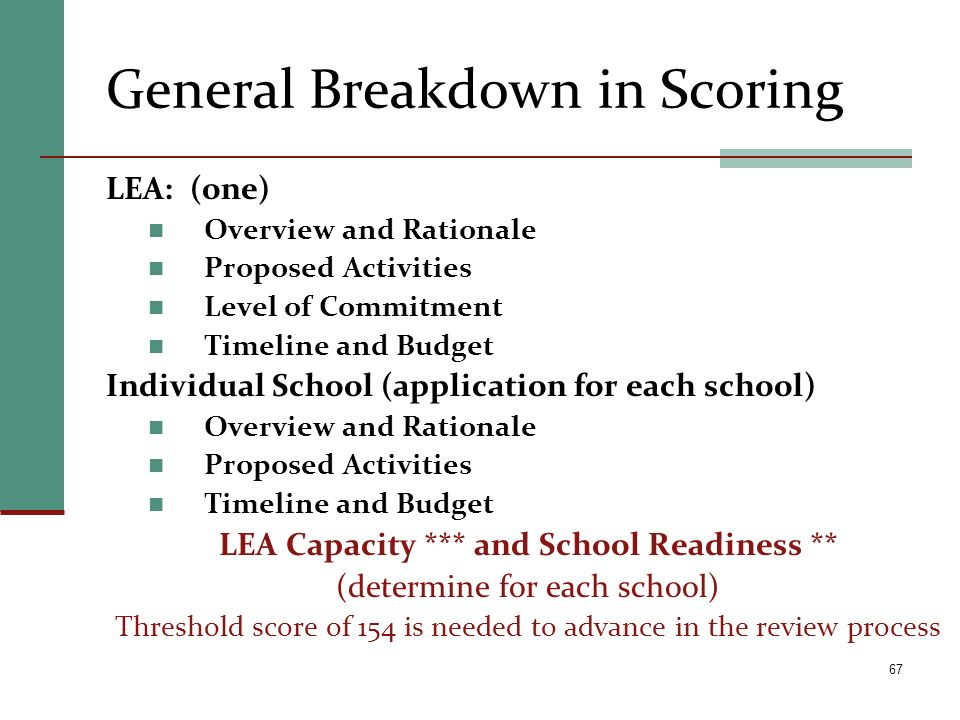 General Breakdown in Scoring