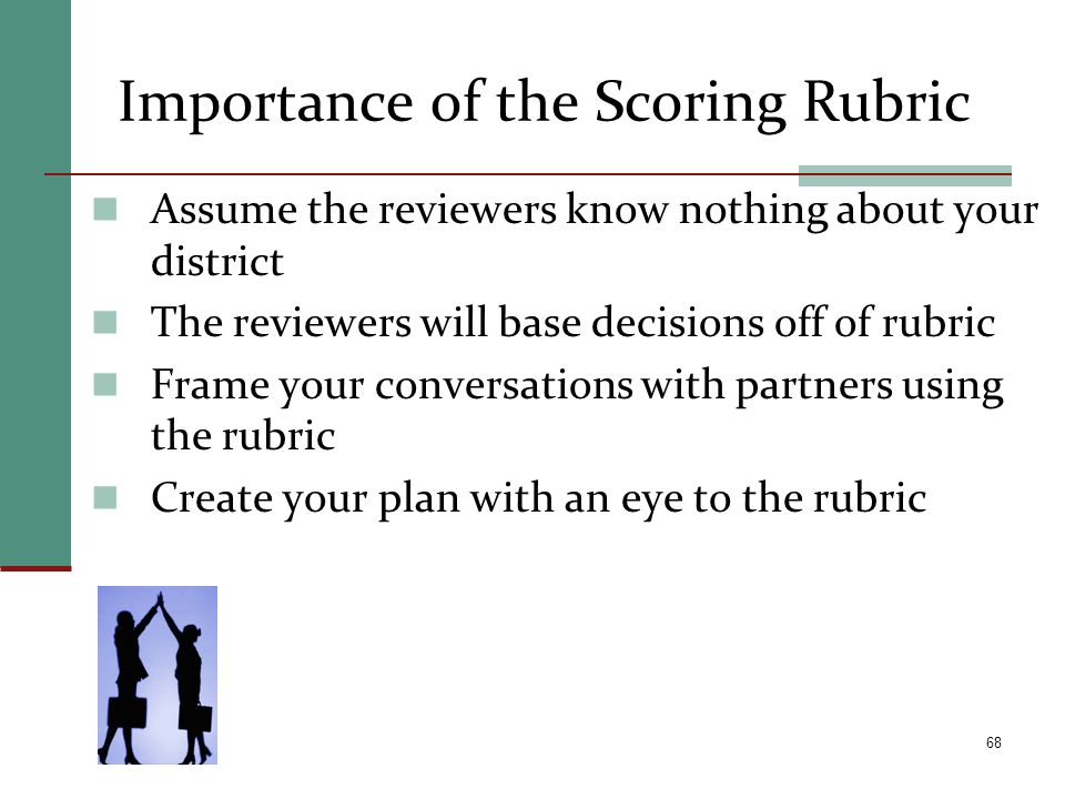 Importance of the Scoring Rubric