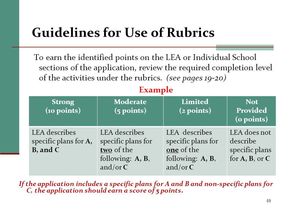 Guidelines for Use of Rubrics