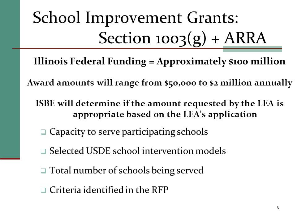 School Improvement Grants: Section 1003(g) + ARRA