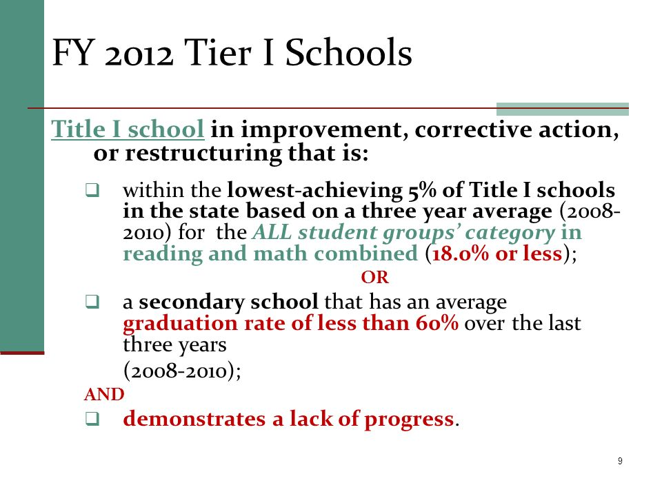 FY 2012 Tier I Schools Title I school in improvement, corrective action, or restructuring that is: