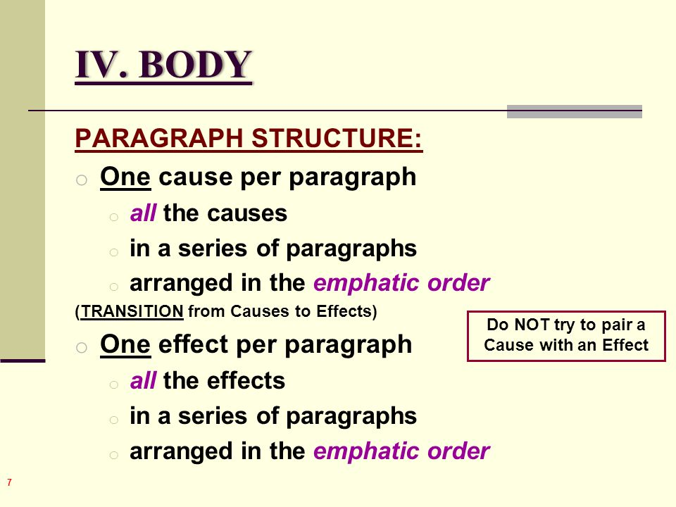 Emphatic order in essay writing
