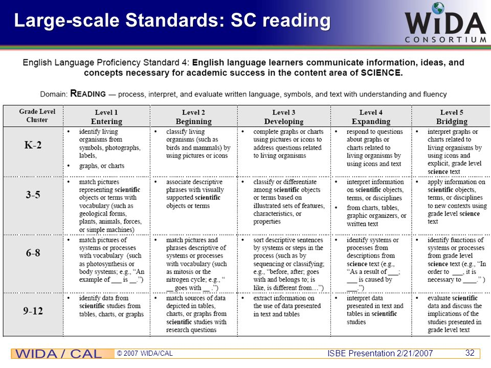 Large-scale Standards: SC reading