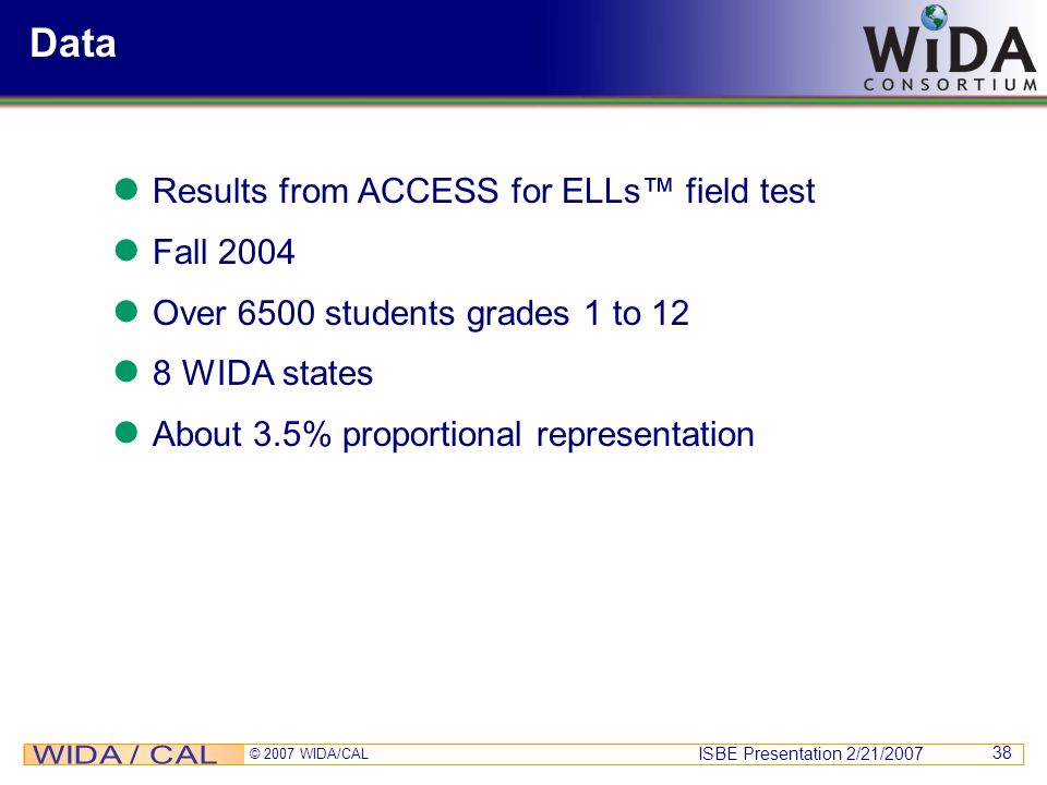 Data Results from ACCESS for ELLs™ field test Fall 2004