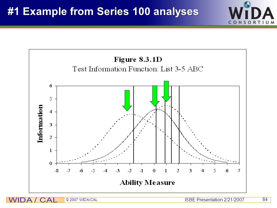 #1 Example from Series 100 analyses