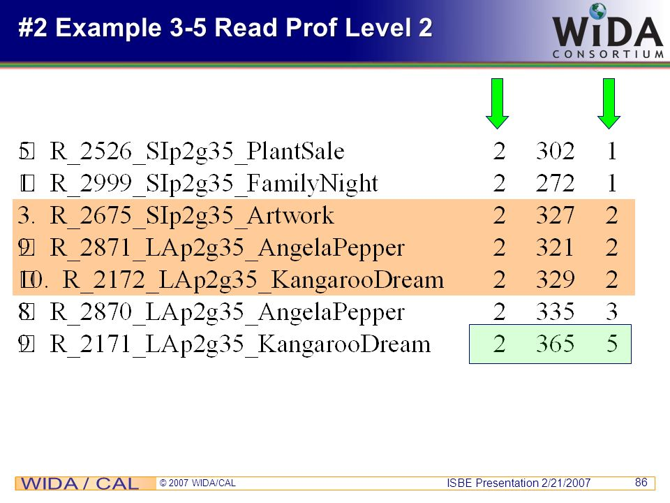 #2 Example 3-5 Read Prof Level 2