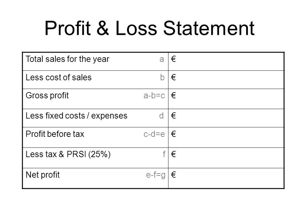 Nfte Business Plan Template Images Exit Questionnaire - Nfte business plan template