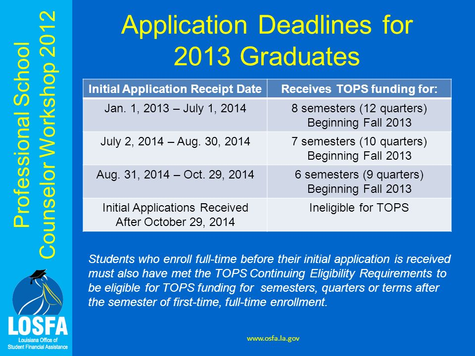 Application Deadlines for 2013 Graduates