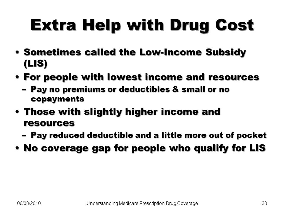 Extra Help with Drug Cost