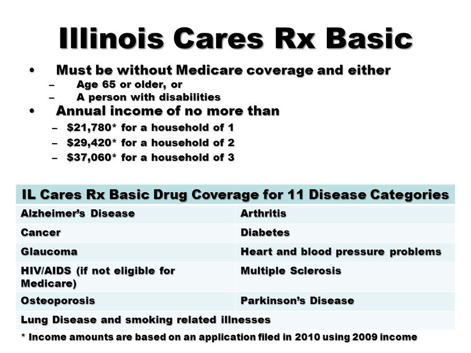 Illinois Cares Rx Basic