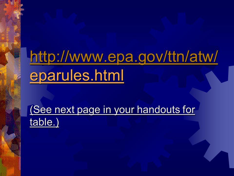 http://www. epa. gov/ttn/atw/ eparules