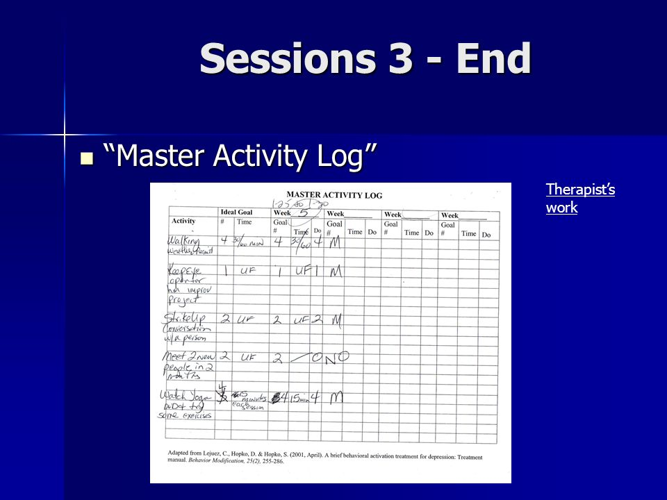 Sessions 3 - End Master Activity Log Therapist's work